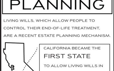10 Fun Facts About Estate Planning (Infographic)