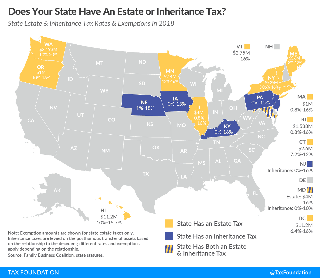 Federal Estate Tax & Inheritance Tax: What You Need to Know (2018)