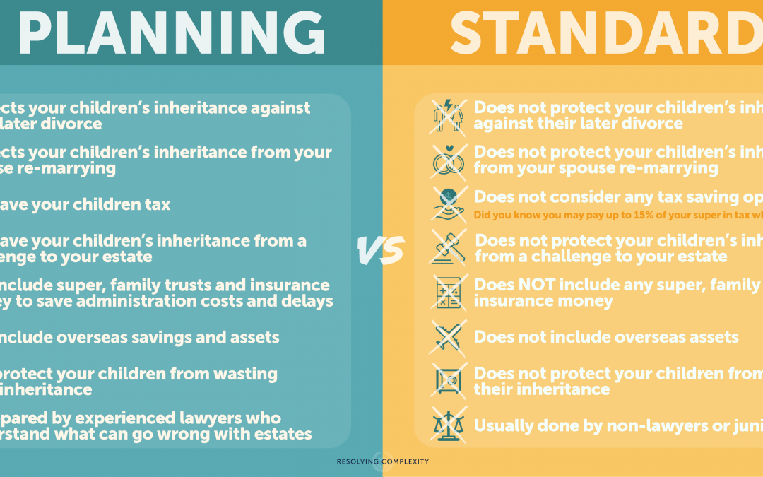 Standard Will vs. Estate Planning : What is the difference?